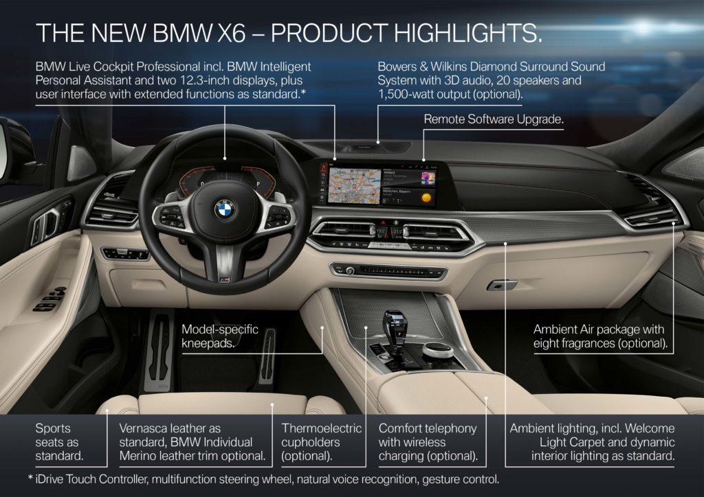 bmw x6 La Nuova BMW X6 p90356955 highres 1024x724
